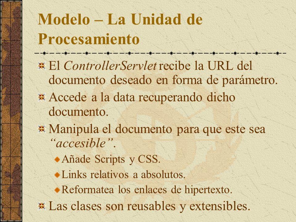 Modelo – La Unidad de Procesamiento El ControllerServlet recibe la URL del documento deseado en forma de parámetro. Accede a la data recuperando dicho
