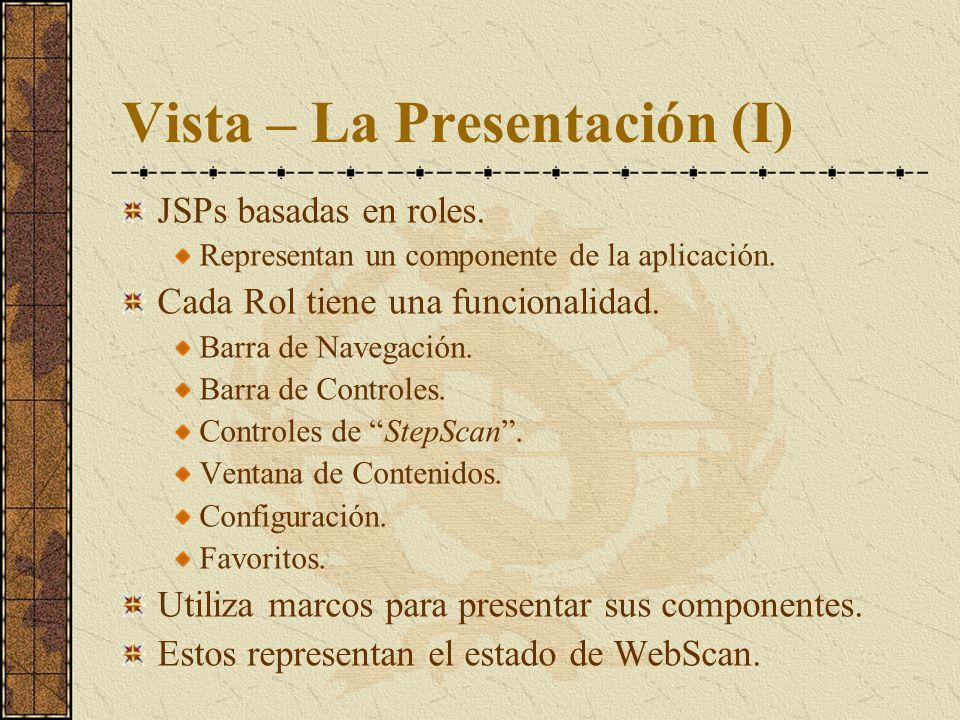 Vista – La Presentación (I) JSPs basadas en roles.