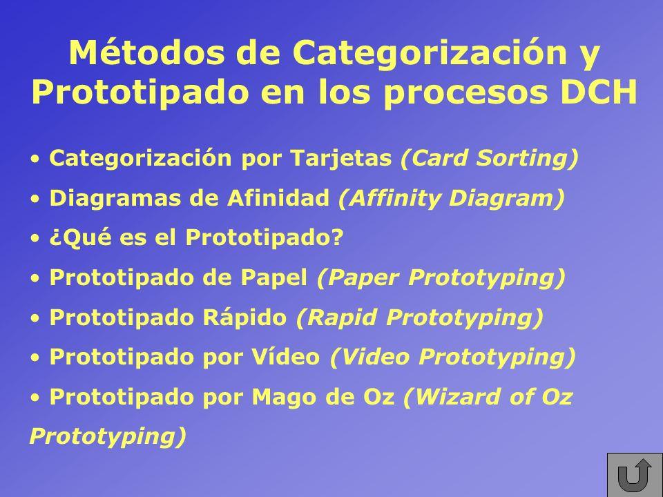 Métodos de Categorización y Prototipado en los procesos DCH Categorización por Tarjetas (Card Sorting) Diagramas de Afinidad (Affinity Diagram) ¿Qué e