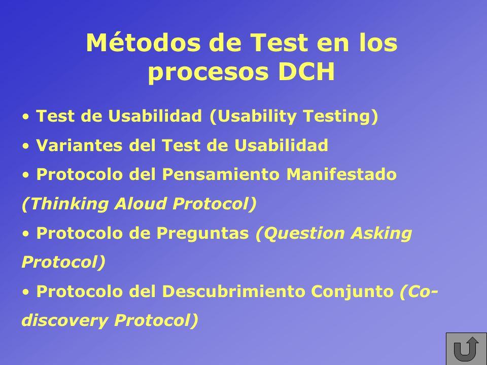 Métodos de Test en los procesos DCH Test de Usabilidad (Usability Testing) Variantes del Test de Usabilidad Protocolo del Pensamiento Manifestado (Thi