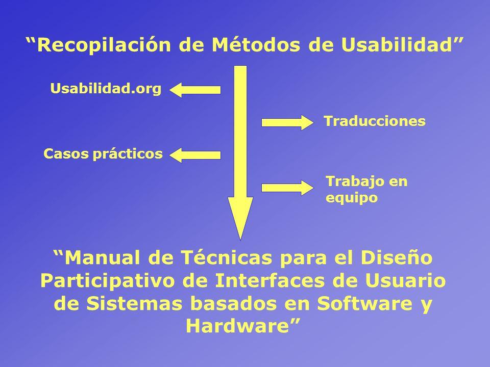 Factores afectando a la selección de técnicas de Diseño para la Usabilidad Usabilidad en la documentación Formularios para el soporte del proceso de especificación de los requerimientos de usuario Más métodos de análisis de usuario Evaluación remota de la Usabilidad Informe del Test de Usabilidad Próximamente...