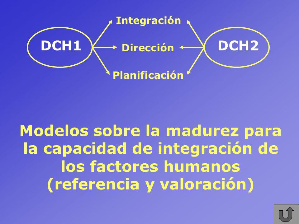 DCH1DCH2 Integración Dirección Planificación Modelos sobre la madurez para la capacidad de integración de los factores humanos (referencia y valoració