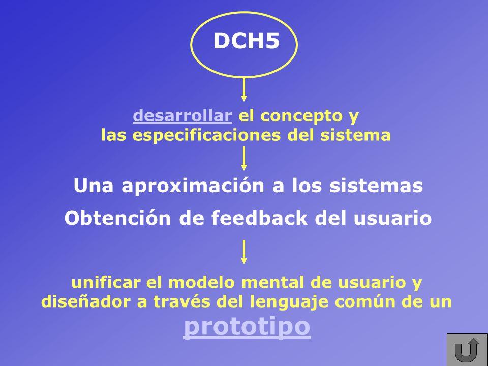 DCH6 Inspeccionar el diseño Testar el diseño ¿Cuál es la diferencia.