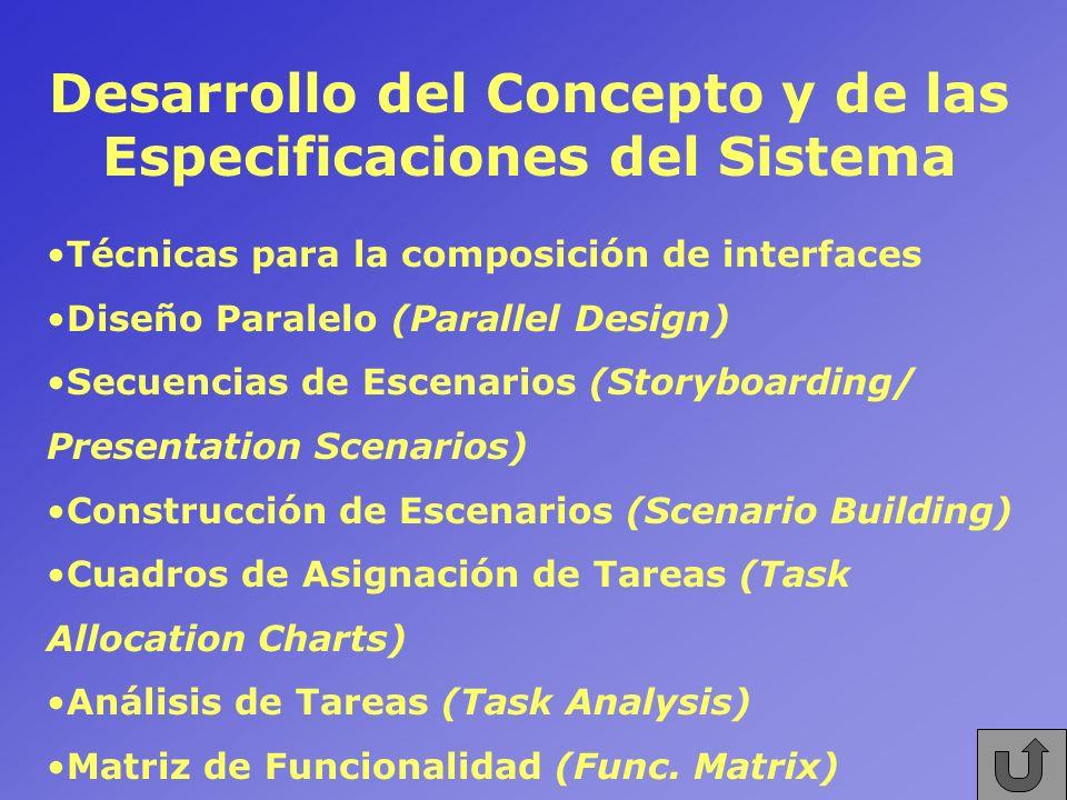 Desarrollo del Concepto y de las Especificaciones del Sistema Técnicas para la composición de interfaces Diseño Paralelo (Parallel Design) Secuencias