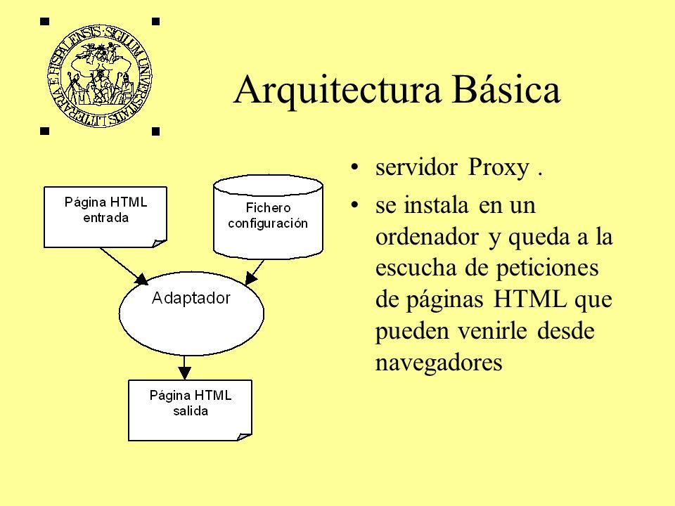 Arquitectura Básica servidor Proxy. se instala en un ordenador y queda a la escucha de peticiones de páginas HTML que pueden venirle desde navegadores