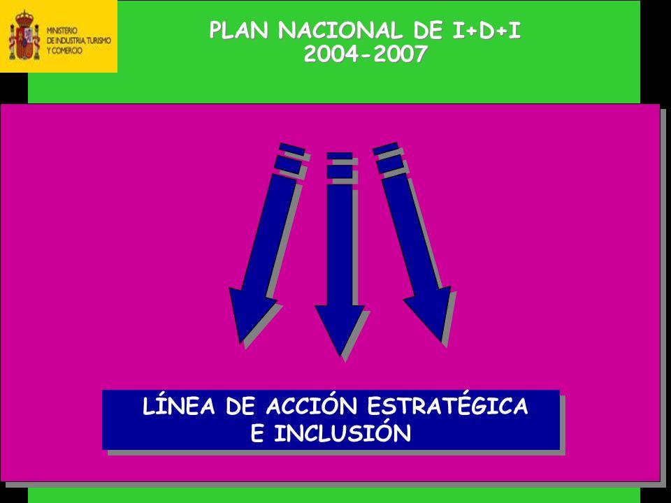 PLAN NACIONAL DE I+D+I 2004-2007 PLAN NACIONAL DE I+D+I 2004-2007 LÍNEA DE ACCIÓN ESTRATÉGICA E INCLUSIÓN LÍNEA DE ACCIÓN ESTRATÉGICA E INCLUSIÓN