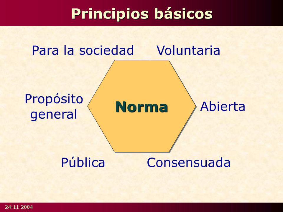 24-11-2004 Principios básicos NormaNorma Voluntaria Abierta ConsensuadaPública Propósito general Para la sociedad