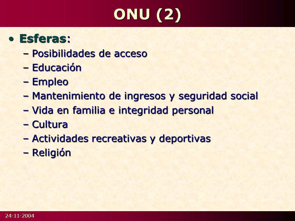 24-11-2004 ONU (2) Esferas:Esferas: –Posibilidades de acceso –Educación –Empleo –Mantenimiento de ingresos y seguridad social –Vida en familia e integridad personal –Cultura –Actividades recreativas y deportivas –Religión