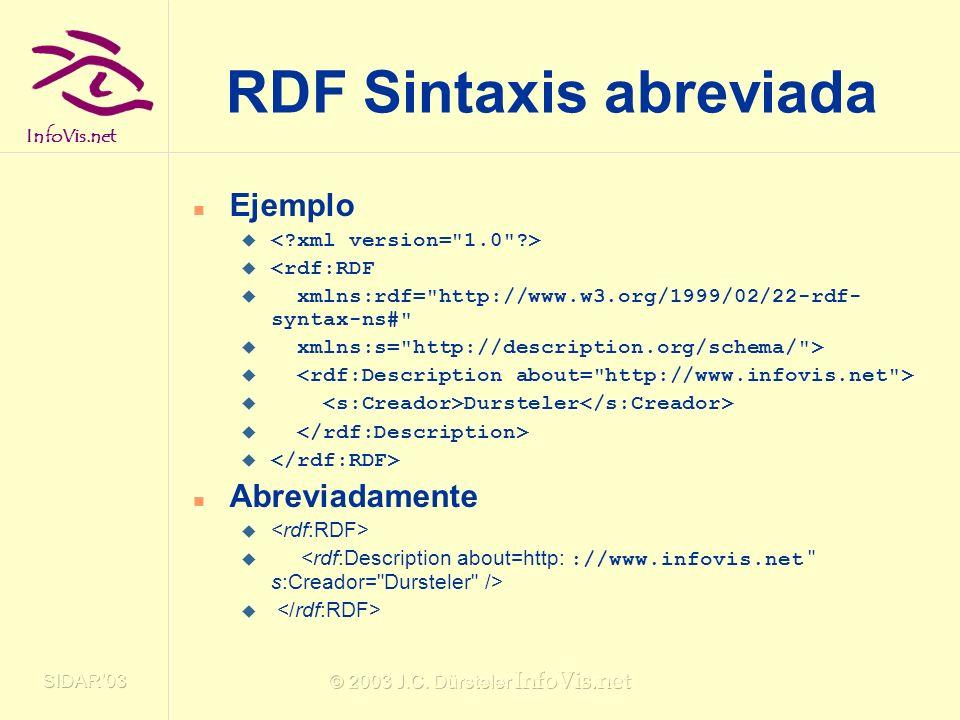InfoVis.net SIDAR03 © 2003 J.C. Dürsteler InfoVis.net RDF Sintaxis abreviada Ejemplo u u <rdf:RDF u xmlns:rdf=