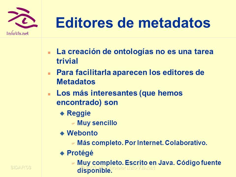 InfoVis.net SIDAR03 © 2003 J.C. Dürsteler InfoVis.net Editores de metadatos La creación de ontologías no es una tarea trivial Para facilitarla aparece