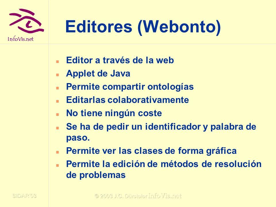 InfoVis.net SIDAR03 © 2003 J.C. Dürsteler InfoVis.net Editores (Webonto) Editor a través de la web Applet de Java Permite compartir ontologías Editarl