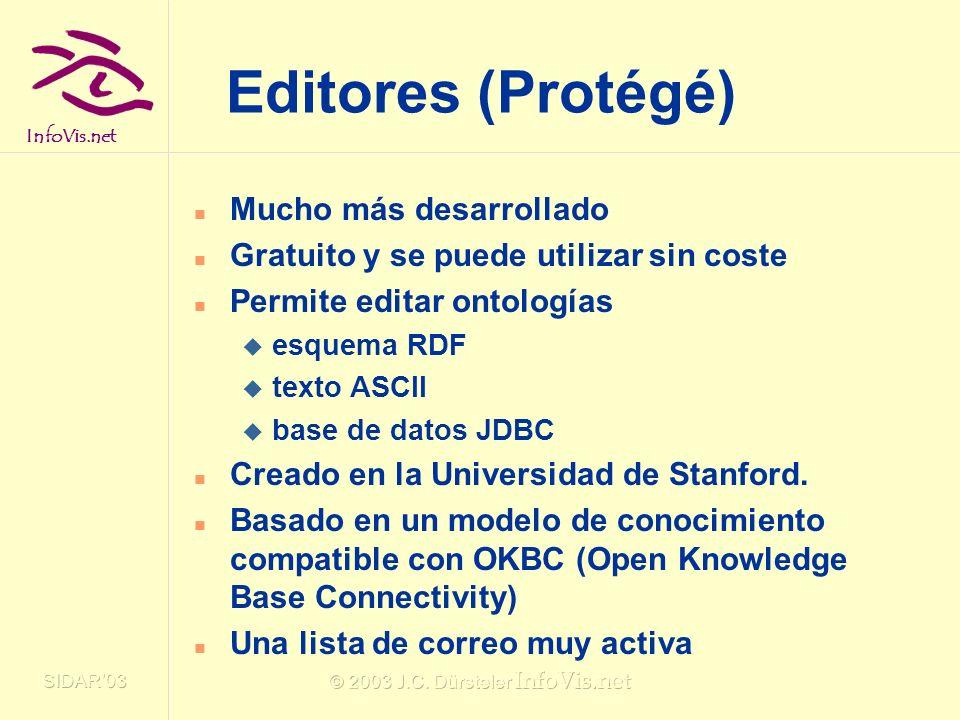 InfoVis.net SIDAR03 © 2003 J.C. Dürsteler InfoVis.net Editores (Protégé) Mucho más desarrollado Gratuito y se puede utilizar sin coste Permite editar