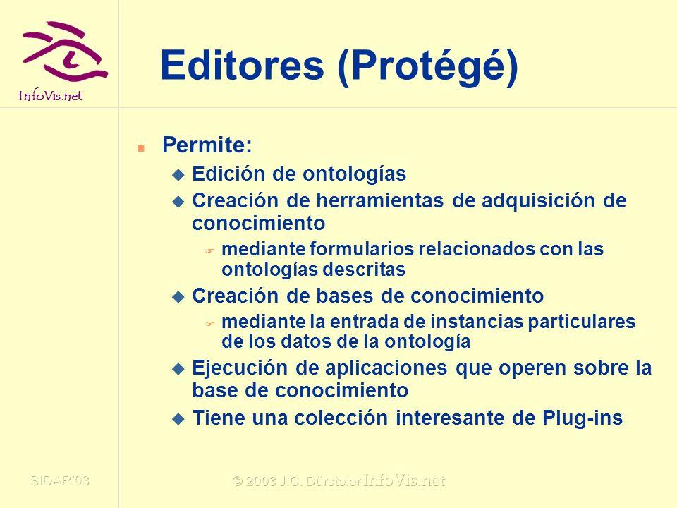 InfoVis.net SIDAR03 © 2003 J.C. Dürsteler InfoVis.net Editores (Protégé) Permite: Edición de ontologías Creación de herramientas de adquisición de con
