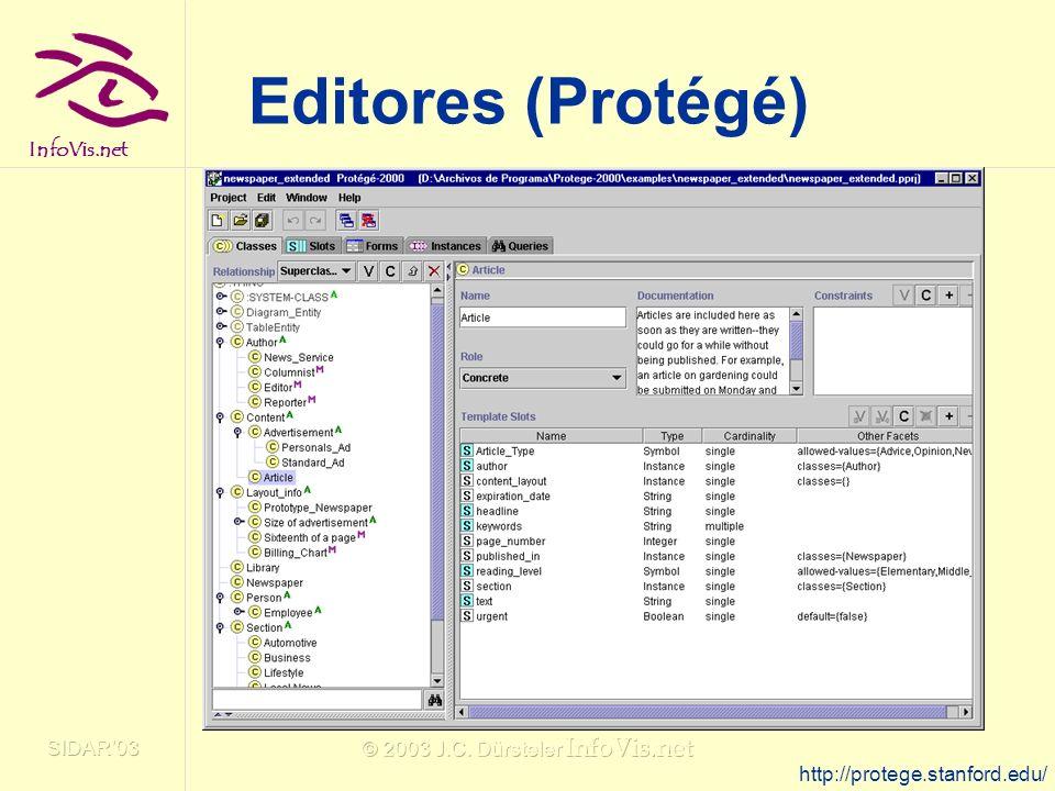InfoVis.net SIDAR03 © 2003 J.C. Dürsteler InfoVis.net Editores (Protégé) http://protege.stanford.edu/