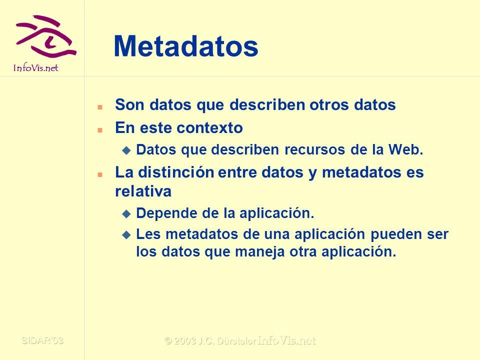 InfoVis.net SIDAR03 © 2003 J.C. Dürsteler InfoVis.net Metadatos Son datos que describen otros datos En este contexto Datos que describen recursos de l