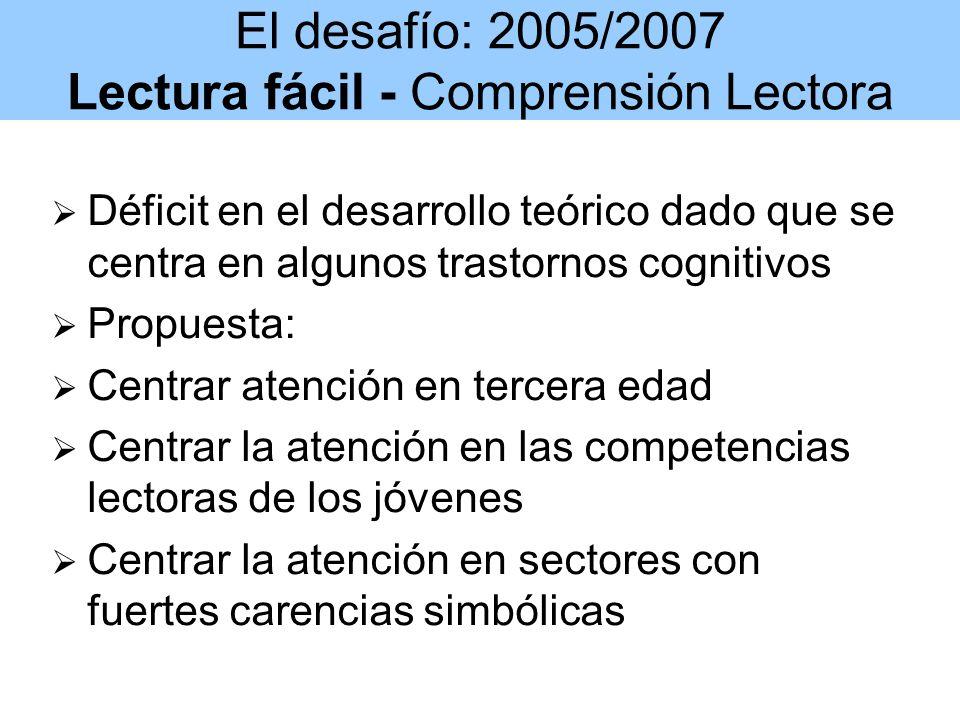El desafío: 2005/2007 Lectura fácil - Comprensión Lectora Déficit en el desarrollo teórico dado que se centra en algunos trastornos cognitivos Propuesta: Centrar atención en tercera edad Centrar la atención en las competencias lectoras de los jóvenes Centrar la atención en sectores con fuertes carencias simbólicas