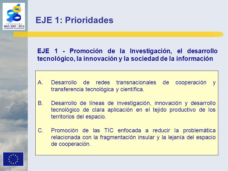 EJE 1 - Promoción de la Investigación, el desarrollo tecnológico, la innovación y la sociedad de la información A.Desarrollo de redes transnacionales de cooperación y transferencia tecnológica y científica.