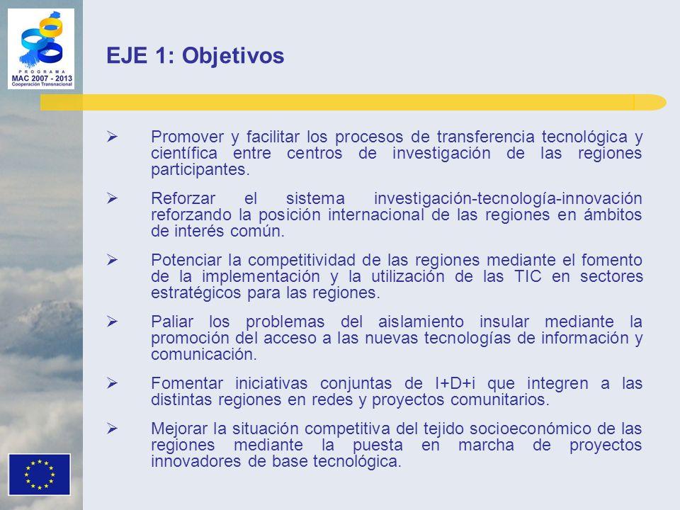 EJE 1: Objetivos Promover y facilitar los procesos de transferencia tecnológica y científica entre centros de investigación de las regiones participantes.