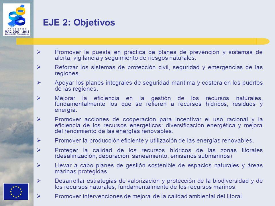 Promover la puesta en práctica de planes de prevención y sistemas de alerta, vigilancia y seguimiento de riesgos naturales. Reforzar los sistemas de p