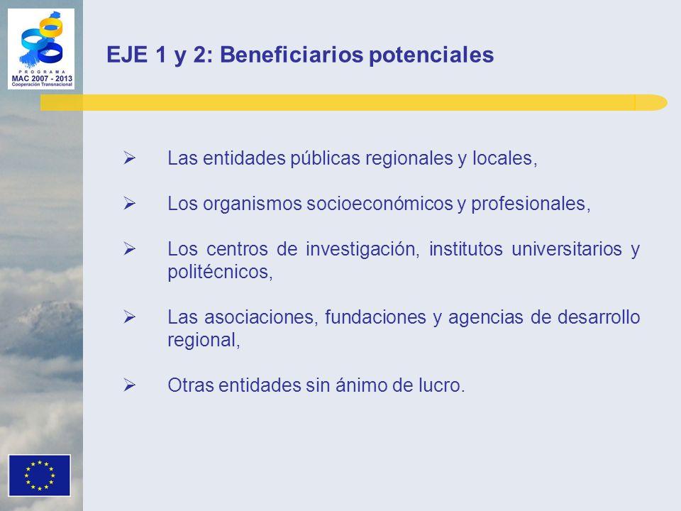 Las entidades públicas regionales y locales, Los organismos socioeconómicos y profesionales, Los centros de investigación, institutos universitarios y