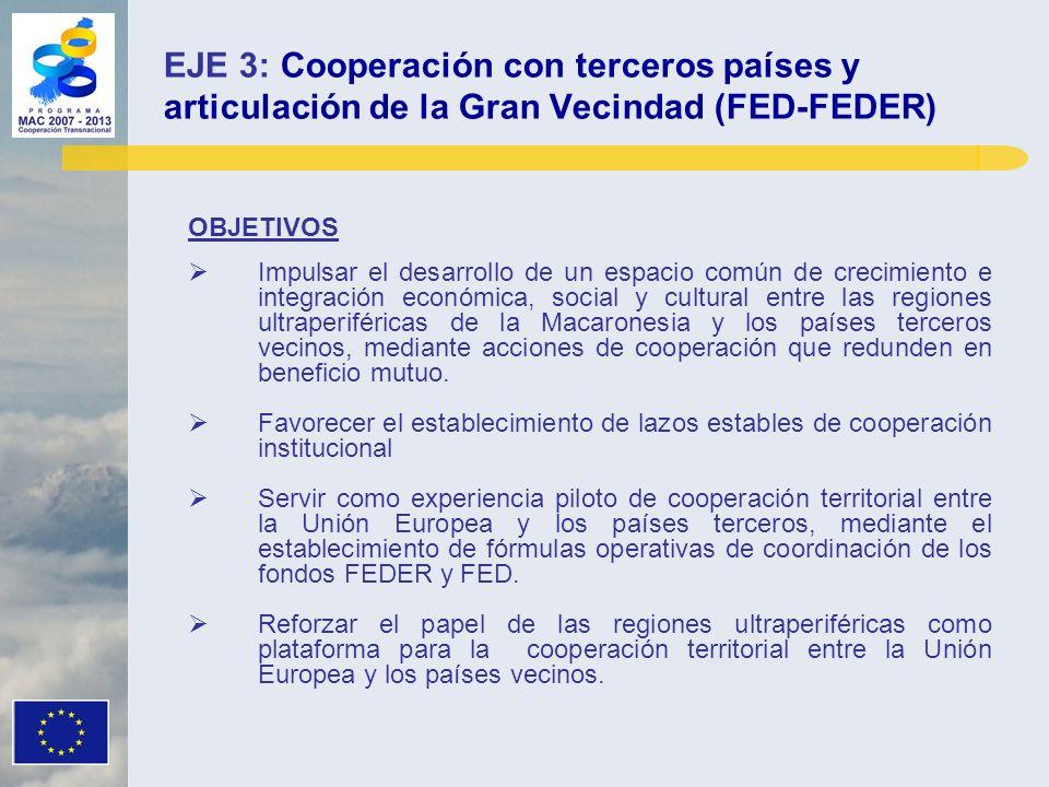 EJE 3: Cooperación con terceros países y articulación de la Gran Vecindad (FED-FEDER) OBJETIVOS Impulsar el desarrollo de un espacio común de crecimie
