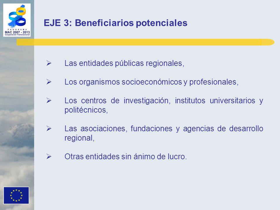 EJE 3: Beneficiarios potenciales Las entidades públicas regionales, Los organismos socioeconómicos y profesionales, Los centros de investigación, institutos universitarios y politécnicos, Las asociaciones, fundaciones y agencias de desarrollo regional, Otras entidades sin ánimo de lucro.