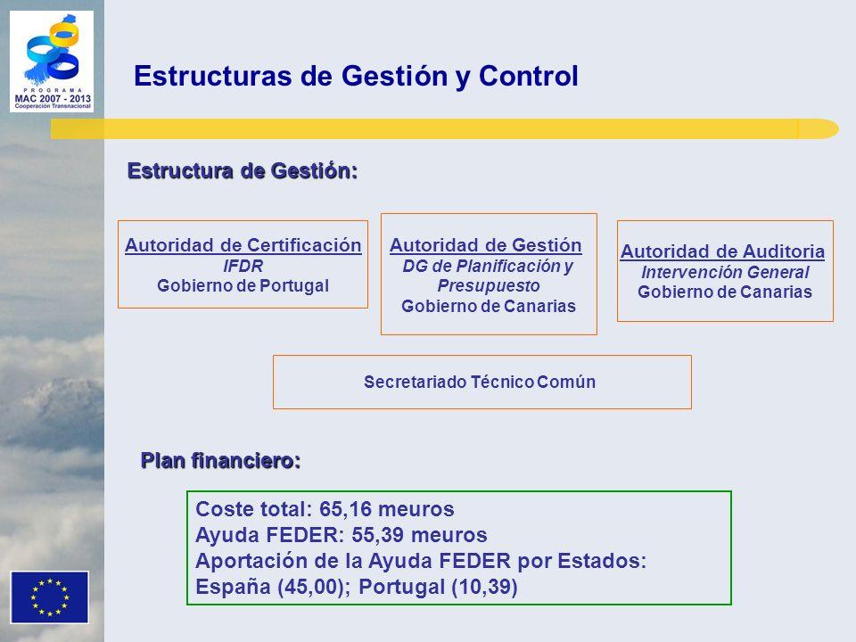 Autoridad de Gestión DG de Planificación y Presupuesto Gobierno de Canarias Autoridad de Certificación IFDR Gobierno de Portugal Autoridad de Auditoria Intervención General Gobierno de Canarias Secretariado Técnico Común Coste total: 65,16 meuros Ayuda FEDER: 55,39 meuros Aportación de la Ayuda FEDER por Estados: España (45,00); Portugal (10,39) Estructuras de Gestión y Control Estructura de Gestión: Plan financiero: