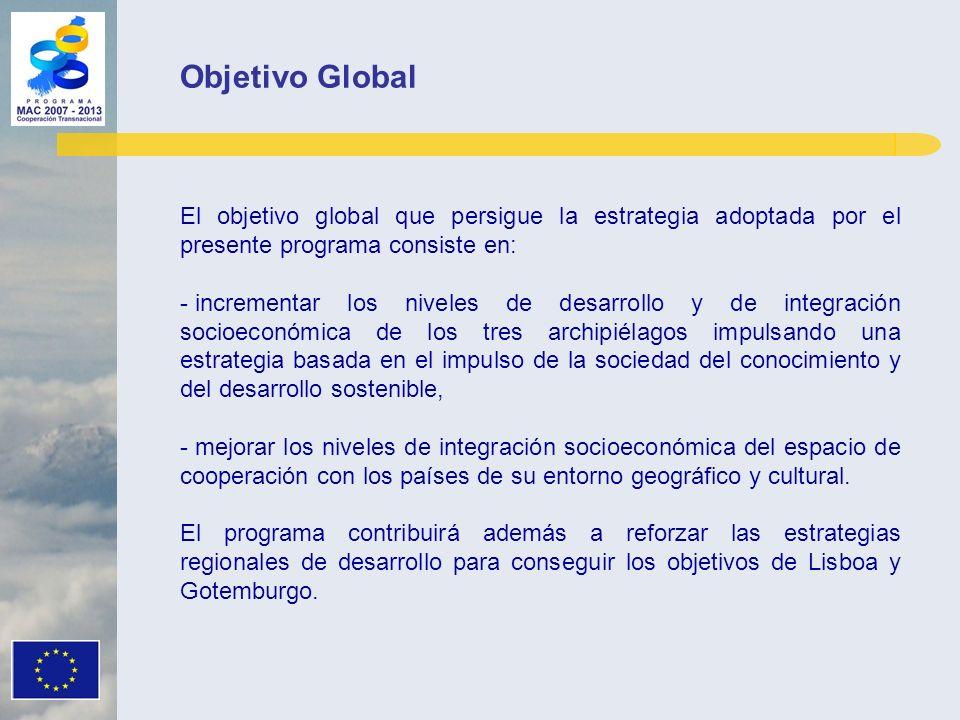 Objetivos Específicos Promover la I+D+I para superar el atraso relativo de las regiones del espacio respecto al continente.