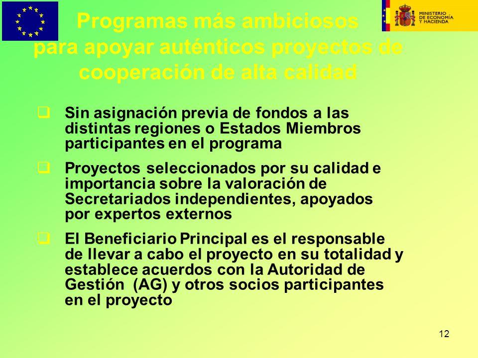12 Programas más ambiciosos para apoyar auténticos proyectos de cooperación de alta calidad Sin asignación previa de fondos a las distintas regiones o