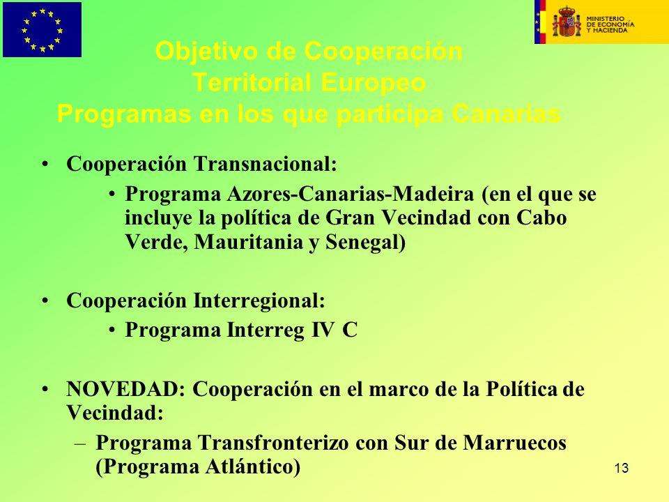 13 Objetivo de Cooperación Territorial Europeo Programas en los que participa Canarias Cooperación Transnacional: Programa Azores-Canarias-Madeira (en