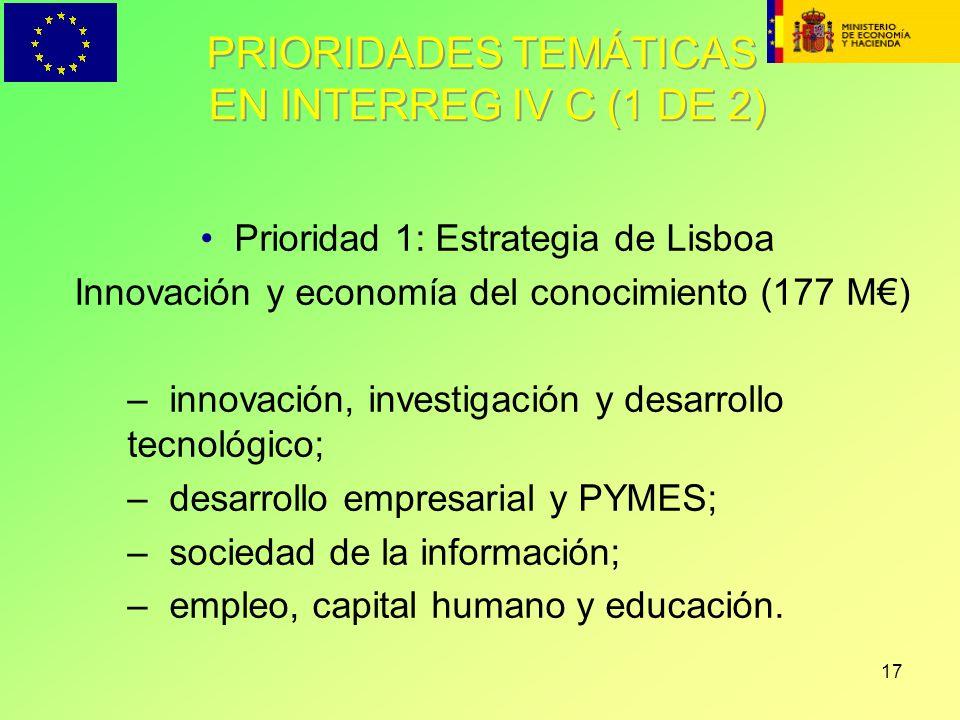 17 PRIORIDADES TEMÁTICAS EN INTERREG IV C (1 DE 2) Prioridad 1: Estrategia de Lisboa Innovación y economía del conocimiento (177 M) – innovación, inve