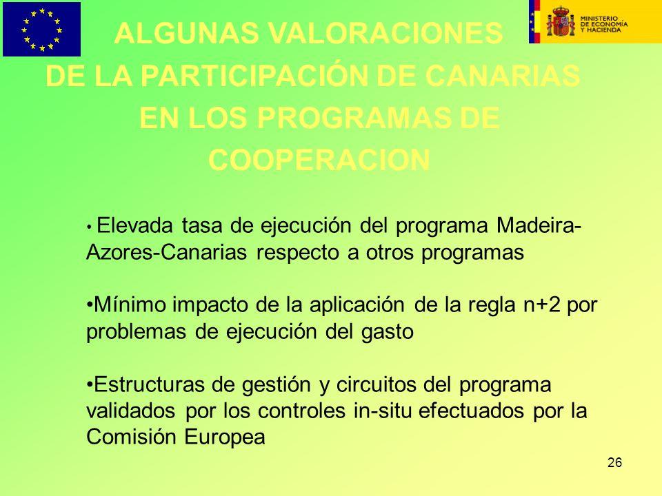 26 ALGUNAS VALORACIONES DE LA PARTICIPACIÓN DE CANARIAS EN LOS PROGRAMAS DE COOPERACION Elevada tasa de ejecución del programa Madeira- Azores-Canaria