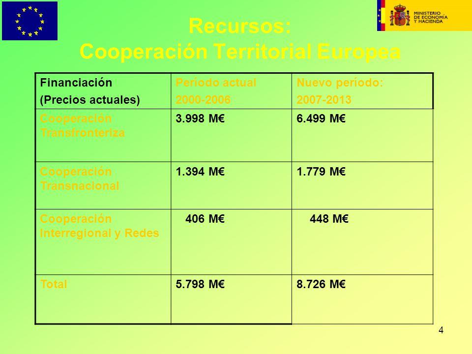 4 Recursos: Cooperación Territorial Europea Financiación (Precios actuales) Período actual 2000-2006 Nuevo período: 2007-2013 Cooperación Transfronter