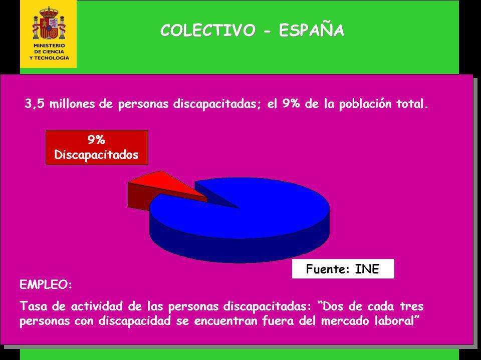COLECTIVO - ESPAÑA 3,5 millones de personas discapacitadas; el 9% de la población total.