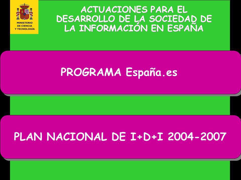 ACTUACIONES PARA EL DESARROLLO DE LA SOCIEDAD DE LA INFORMACIÓN EN ESPAÑA PROGRAMA España.es PLAN NACIONAL DE I+D+I 2004-2007