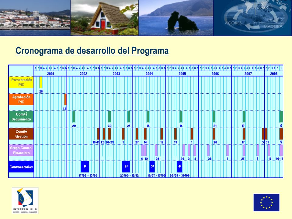 Instrucciones de la Comisión para el cierre de los programas: antes de los 15 meses siguientes a la última fecha de elegibilidad (31 de diciembre de 2008).