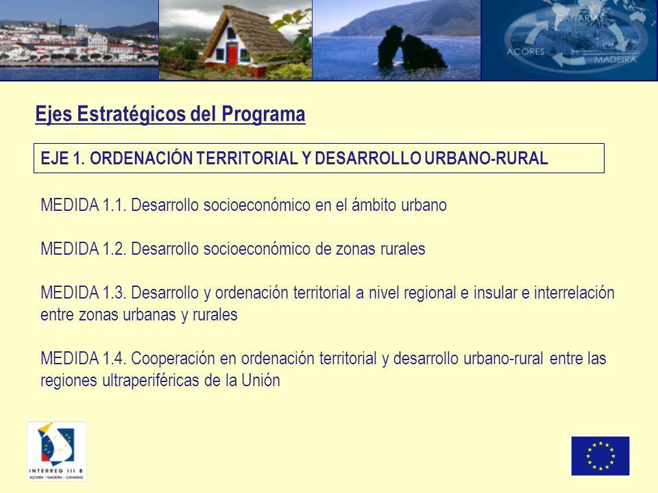 EJE 1. ORDENACIÓN TERRITORIAL Y DESARROLLO URBANO-RURAL Ejes Estratégicos del Programa MEDIDA 1.1. Desarrollo socioeconómico en el ámbito urbano MEDID
