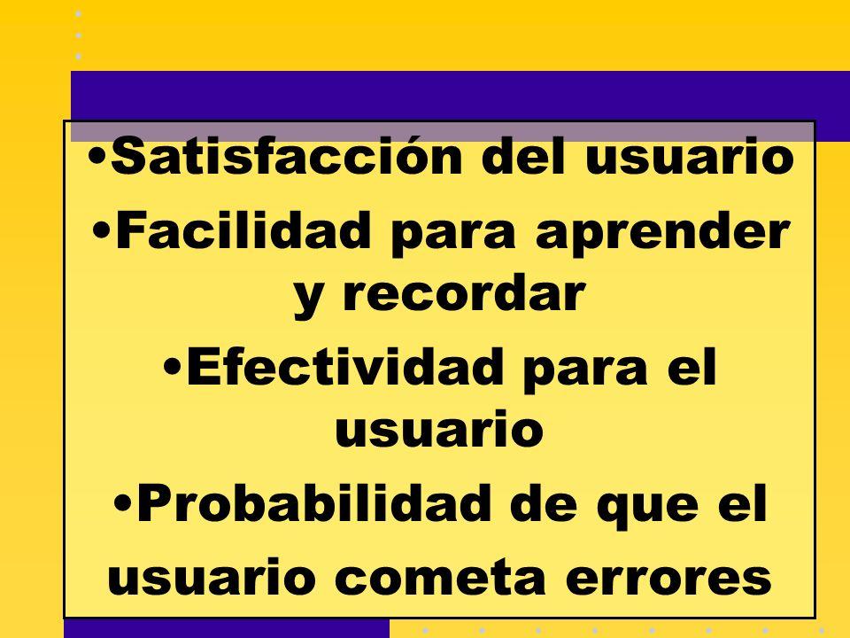Satisfacción del usuario Facilidad para aprender y recordar Efectividad para el usuario Probabilidad de que el usuario cometa errores