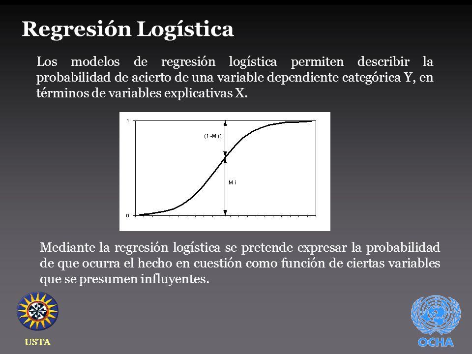 USTA Regresión Logística Los modelos de regresión logística permiten describir la probabilidad de acierto de una variable dependiente categórica Y, en términos de variables explicativas X.