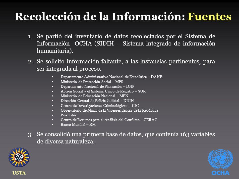 USTA Recolección de la Información: Fuentes 1.Se partió del inventario de datos recolectados por el Sistema de Información OCHA (SIDIH – Sistema integrado de información humanitaria).