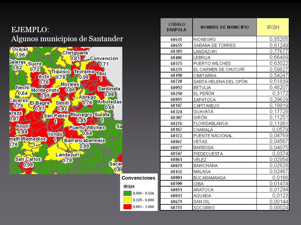 EJEMPLO: Algunos municipios de Santander