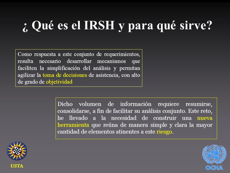 2. ¿Cuáles son los fundamentos del IRSH?