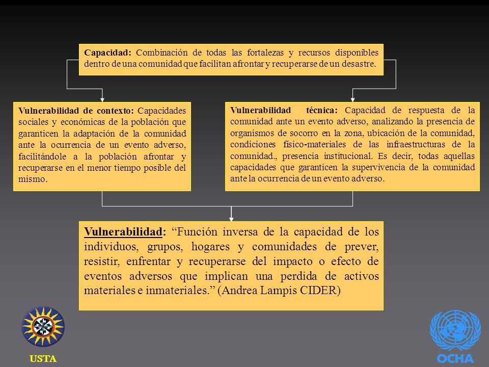 USTA 6.Se desarrollaron los análisis conceptuales, que permitieron seleccionar las variables de mayor grado de pertinencia al tema objeto de estudio.