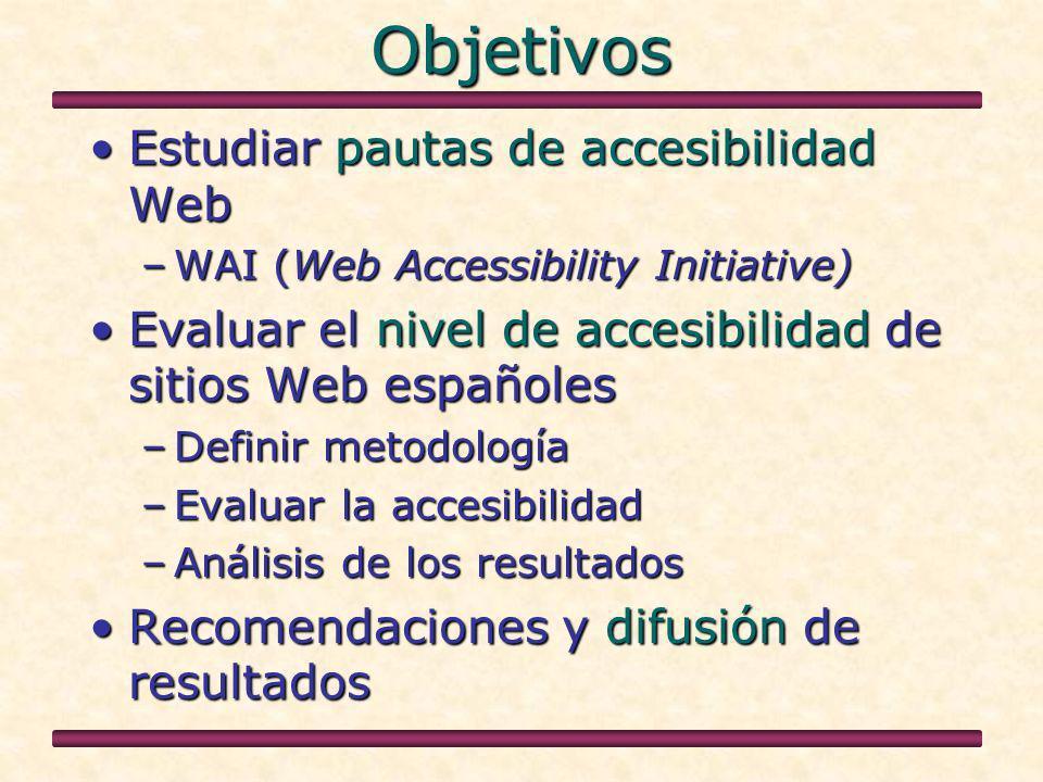 Subjetivo: usabilidad