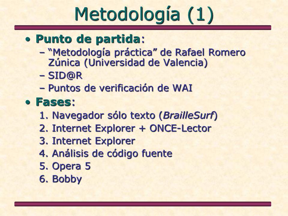 Metodología (1) Punto de partida:Punto de partida: –Metodología práctica de Rafael Romero Zúnica (Universidad de Valencia) –SID@R –Puntos de verificación de WAI Fases:Fases: 1.