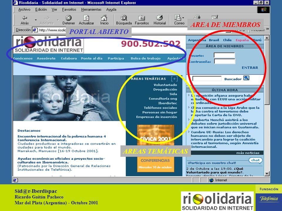 Sid@r-Iberdispac Ricardo Gaitán Pacheco Mar del Plata (Argentina) - Octubre 2001 9 Datos actuales Entidades promotoras25 Entidades miembro166 Particulares306 Receptores de noticias y boletín480 Accesos/día en octubre (España)12.600