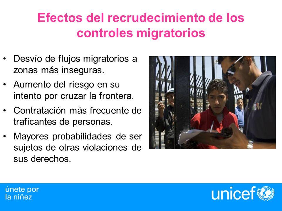Efectos del recrudecimiento de los controles migratorios Desvío de flujos migratorios a zonas más inseguras.