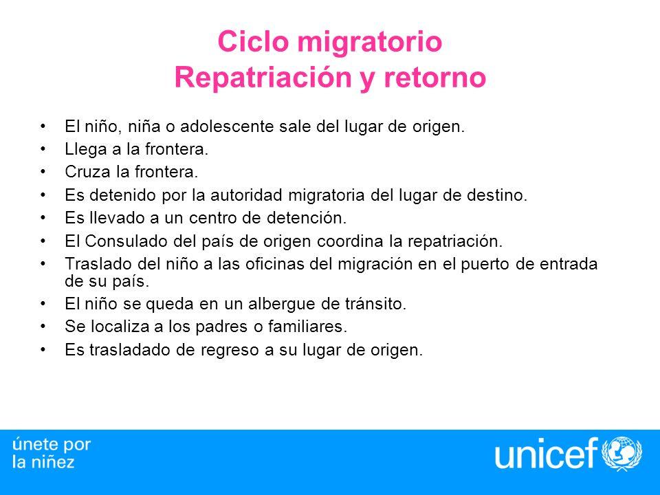 Ciclo migratorio Repatriación y retorno El niño, niña o adolescente sale del lugar de origen.