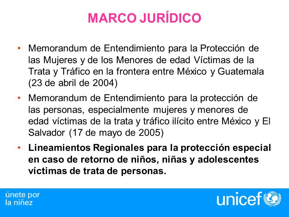 MARCO JURÍDICO Memorandum de Entendimiento para la Protección de las Mujeres y de los Menores de edad Víctimas de la Trata y Tráfico en la frontera entre México y Guatemala (23 de abril de 2004) Memorandum de Entendimiento para la protección de las personas, especialmente mujeres y menores de edad víctimas de la trata y tráfico ilícito entre México y El Salvador (17 de mayo de 2005) Lineamientos Regionales para la protección especial en caso de retorno de niños, niñas y adolescentes víctimas de trata de personas.