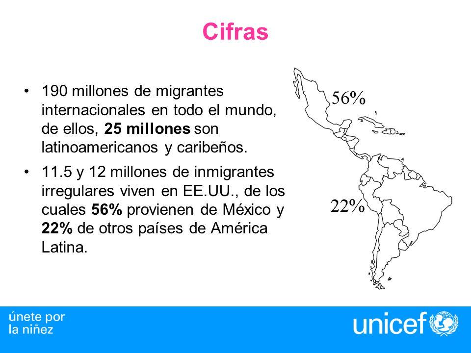MARCO JURÍDICO Memorandum de Entendimiento entre los Gobiernos de los Estados Unidos Mexicanos, de la República de El Salvador, de la República de Guatemala, de la República de Honduras y de la República de Nicaragua para la Repatriación Ordenada, Ágil y Segura de Nacionales Centroamericanos Migrantes Vía Terrestre (Memorandum De Repatriación Regional) El anexo México-Guatemala fue acordado en mayo de 2006; México - El Salvador en julio de 2006; México - Honduras en noviembre de 2006 y México - Nicaragua el 26 de abril de 2007.